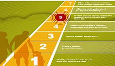 Bangladesh preparedness for earthquake...