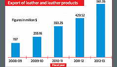 BTA sees new opportunity for leather...