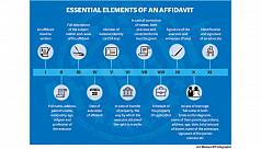 How to execute an affidavit