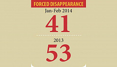 Stop forced disappearances