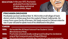 The two avatars of Prachanda, Nepal's...