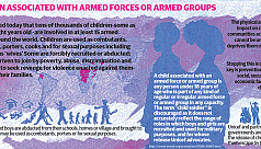 How children are being used as weapon...