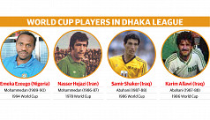 Foreign Footballers in Bangladesh: From...