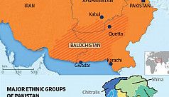 Bangladesh to Balochistan: Pakistan...