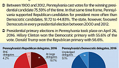 Clinton eyes Pennsylvania, must-win...