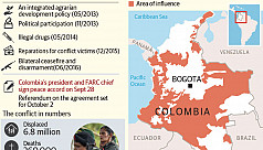 Colombia to sign peace deal with Farc...