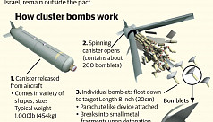 The deadly legacy of cluster bombs