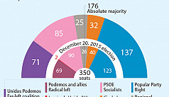 Spain political impasse nears end as...