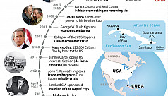 Much uncertainty ahead in US-Cuba...