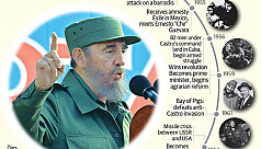 Castro, a revolutionary CIA couldn't...