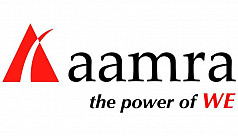 BSEC approves IPO of Aamra Networks