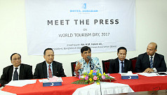 'Chittagong's tourist spots will be...