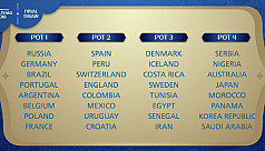 Seedings for 2018 World Cup finals...