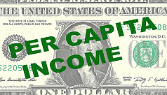Per capita income rises to $1,610