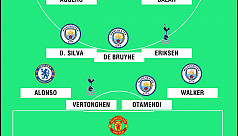 Man City dominate PFA Team of the...