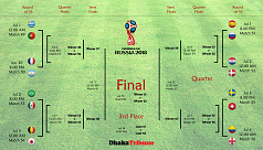 Do-or-die as knockout stage begins...
