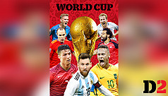 Quiz: Let's test your Fifa World Cup...