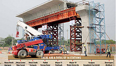 Metro rail progresses ahead of...