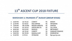 13th Ascent Soccer Cup begins...