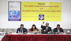 Global Competitiveness Report: Bangladesh...