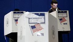What do the midterm elections