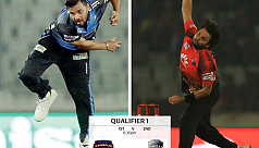 Rangpur lock horns with Comilla in Qualifier...
