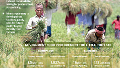 Food Ministry asked to formulate procurement policy that benefits farmers