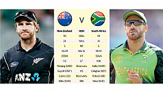 New Zealand expect South Africa to go...