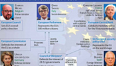 European Parliament chooses new president,...