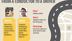 Conductor behind the wheel that killed...