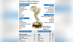 Will Game of Thrones set record in final Emmys battle