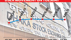 Stocks gain on news of special fund