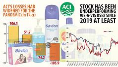 ACI finally delivers a profitable...