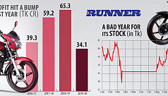 Runner Automobiles slows down for...