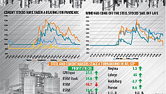 Recovery on track as steel, cement makers...