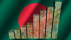 Bangladesh economy indomitable despite Covid shock