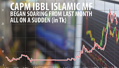 Islami Bank to sell stakes in mutual...