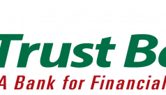Trust Bank's Tk 400cr bond gets the...