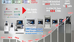 'Smart' ATMs popping up all over...