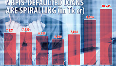 Loans are turning sour at NBFIs at an...